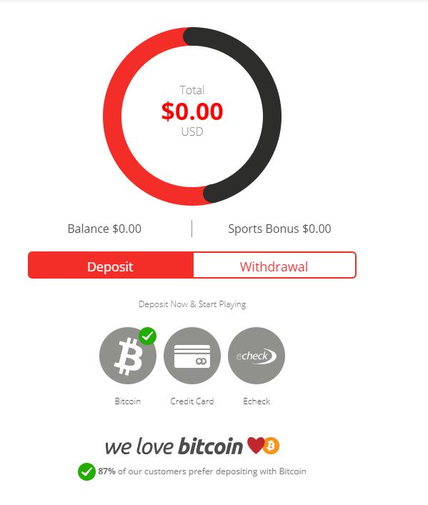 BetOnline Select Deposit Methods
