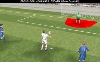 England 2-2 Croatia, 65' Peter Crouch