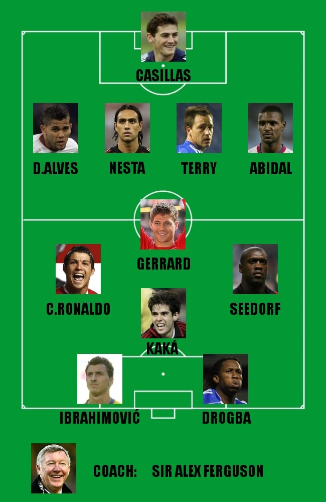 UEFA Team of the Year 2007