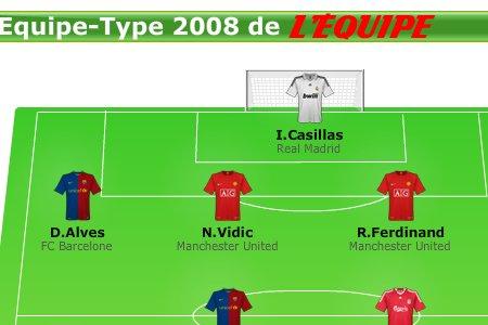 L'Équipe: Equipe-type mondiale 2008
