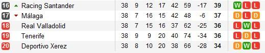 relegation.bmp