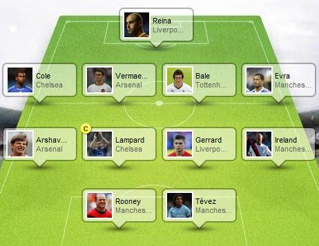 soccerlens all stars