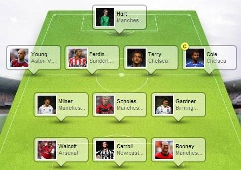 fantasy football england
