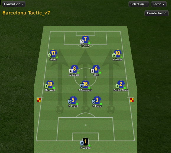 Barcelona Tactics for Football Manager 2011