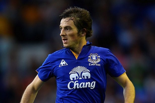 Leighton Baines topic-793992