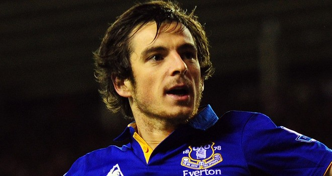 Baines in line for Old Trafford Move in January | Sportslens
