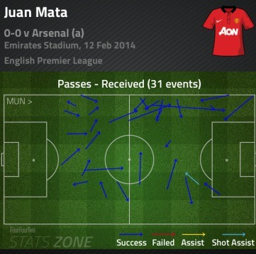 mata recieved