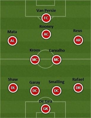Possible Man Utd