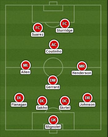 Liverpool line up against West ham