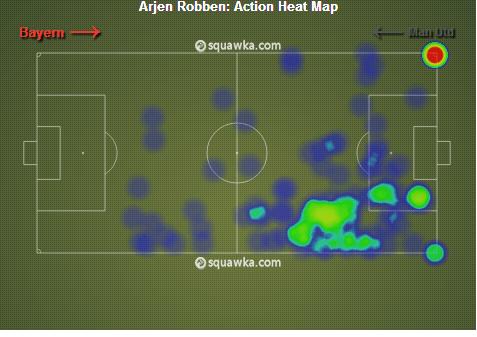 robben heat map