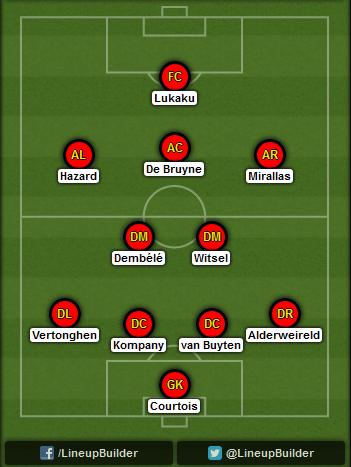 Predicted Belgium lineup vs Argentina on 05/07/2014