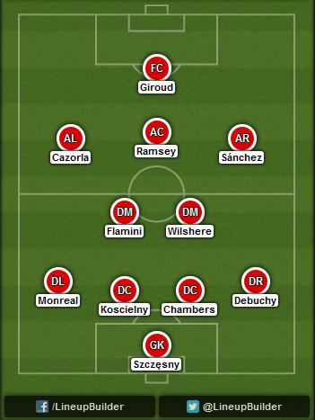 Predicted Arsenal lineup vs Everton on 23/08/2014