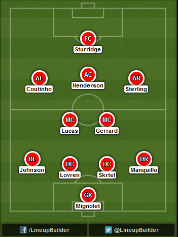 Predicted Liverpool lineup vs Manchester City on 25/08/2014