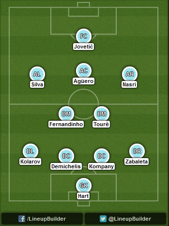 Predicted Manchester City lineup for Community Shield