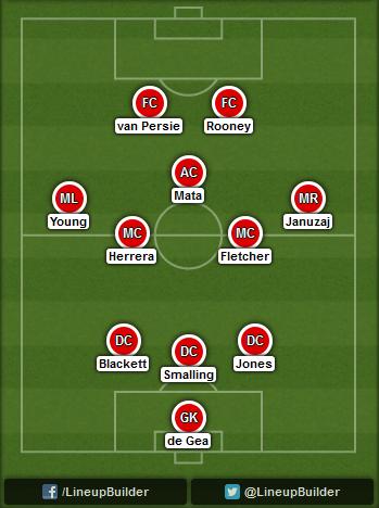 Predicted Manchester United lineup vs Sunderland on 24/08/2014
