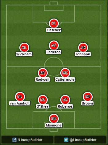 Predicted Sunderland lineup vs Manchester United on 24/08/2014