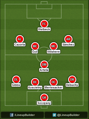 Predicted Arsenal lineup vs Manchester City on 13/09/2014