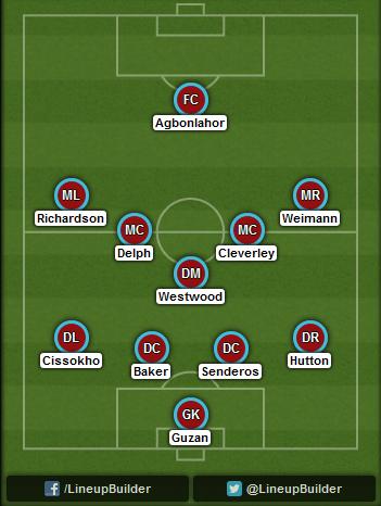 Predicted Aston Villa lineup vs Chelsea on 27/09/2014