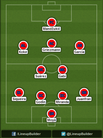 Predicted Atletico Madrid lineup vs Real Madrid on 13/09/2014