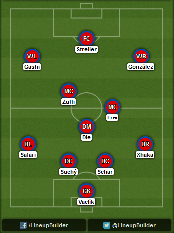 Predicted FC Basel lineup vs Liverpool on 01/10/2014