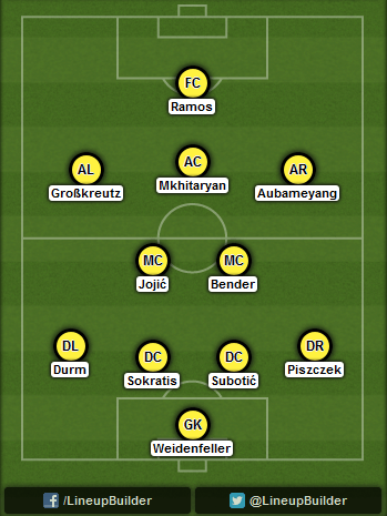 Predicted Borussia Dortmund lineup vs Arsenal on 16/09/2014