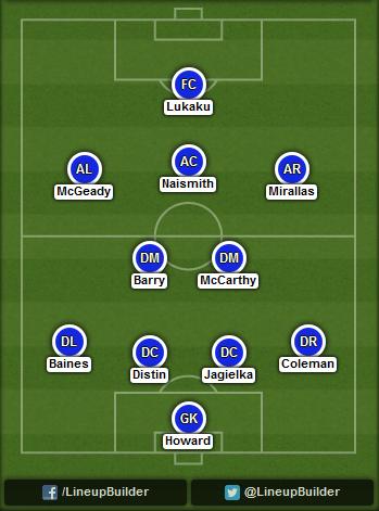 Predicted Everton lineup vs Liverpool on 27/09/2014