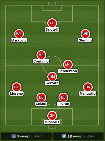 Predicted Liverpool lineup vs Aston Villa on 13/09/2014