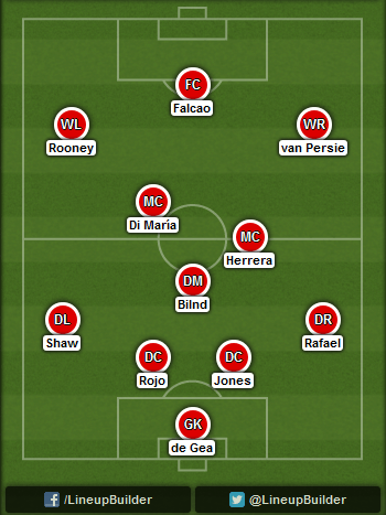 Predicted Manchester United lineup vs QPR on 14/09/2014