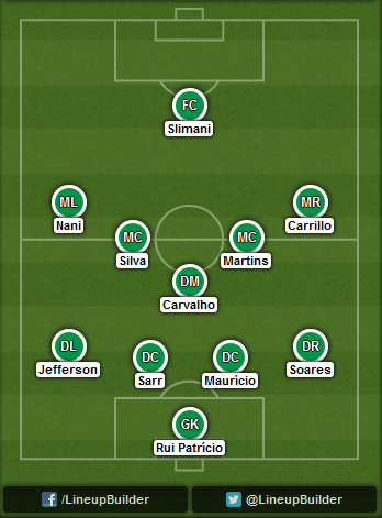 Predicted Sporting Club lineup vs Chelsea on 30/09/2014