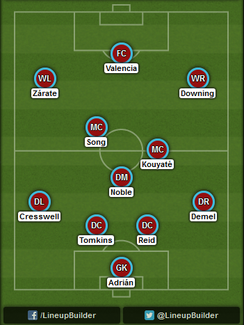 Predicted West Ham lineup vs Liverpool on 20/09/2014