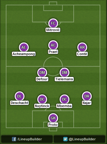Predicted Anderlecht lineup vs Arsenal on 22/10/2014
