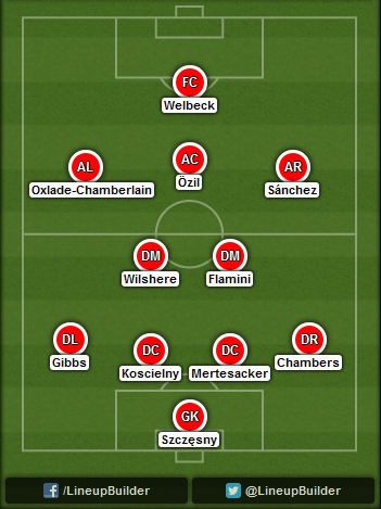 Predicted Arsenal lineup vs Chelsea on 05/10/2014