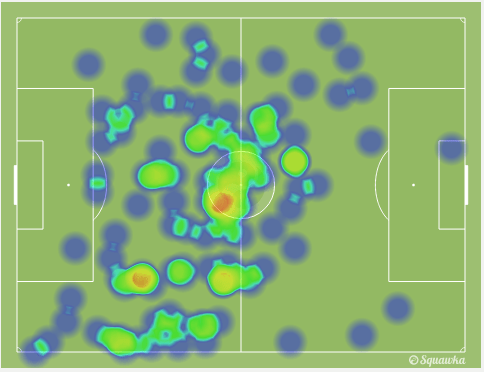 Oscar's heat map against Palace