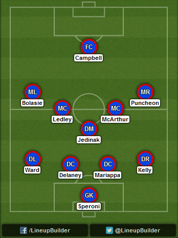 Predicted Crystal Palace lineup vs Chelsea on 18/10/2014