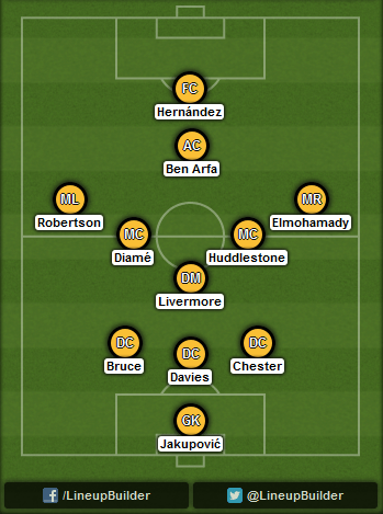 Predicted Hull City lineup vs Liverpool on 25/10/2014