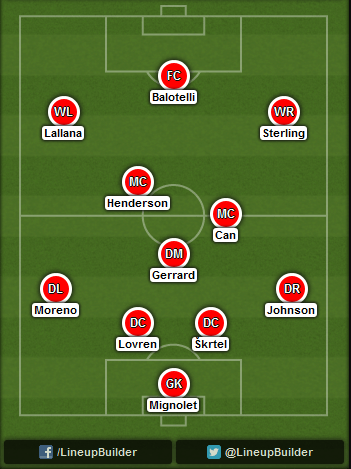 Predicted Liverpool lineup vs Newcastle on 01/11/2014
