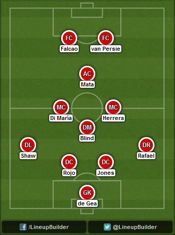 Predicted Manchester United lineup vs Chelsea on 26/10/2014