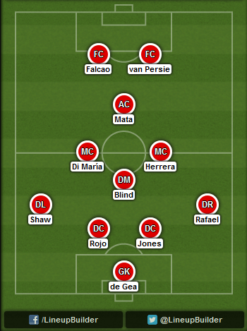 Predicted Manchester United lineup vs WBA on 20/10/2014