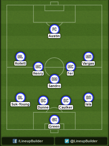 Predicted QPR lineup vs Chelsea on 01/11/2014