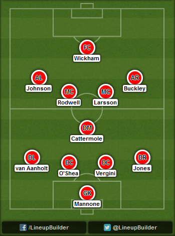 Predicted Sunderland lineup vs Arsenal on 25/10/2014