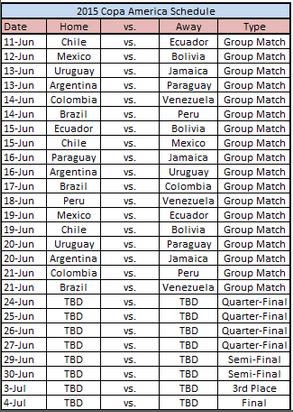 Copa America 2015 Fixtures
