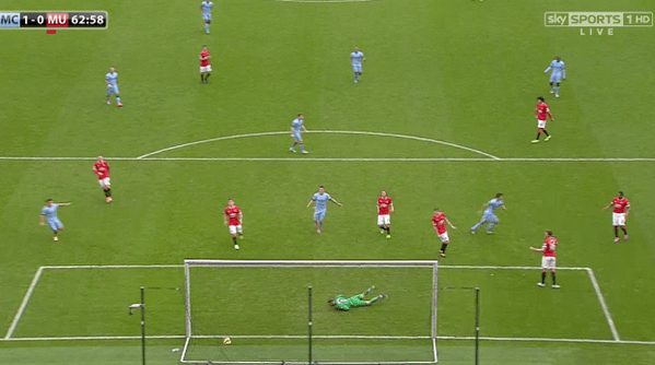Kun Aguero's goal courtesy Sky Sports