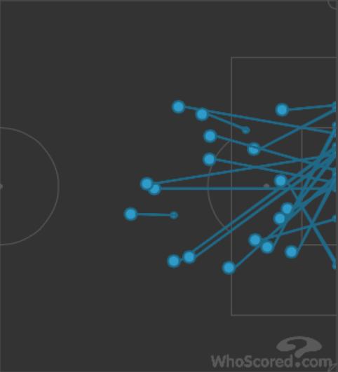 Basel vs Real Madrid analysis