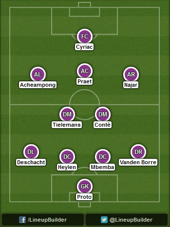 Predicted Anderlecht lineup vs Arsenal on 04/11/2014