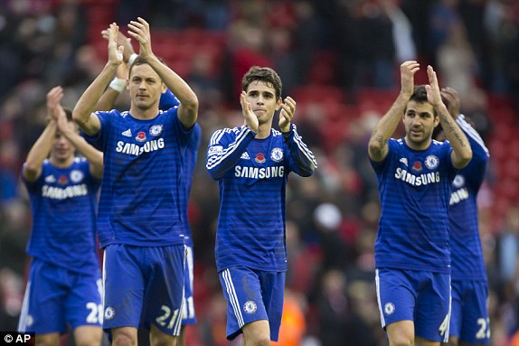 Possible Chelsea starting XI