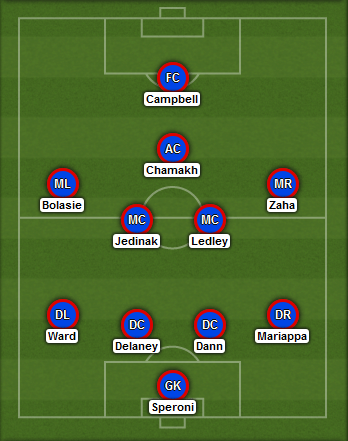 Predicted Crystal Palace lineup vs Liverpool on 23/11/2014