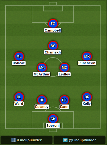 Predicted Crystal Palace lineup vs Manchester United on 08/11/2014