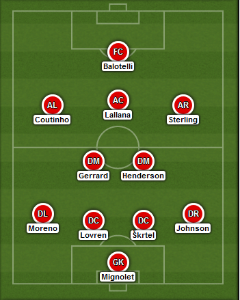Predicted Liverpool lineup vs Crystal Palace on 23/11/2014
