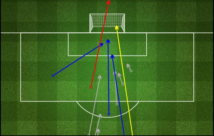 Liverpool shots vs Chelsea