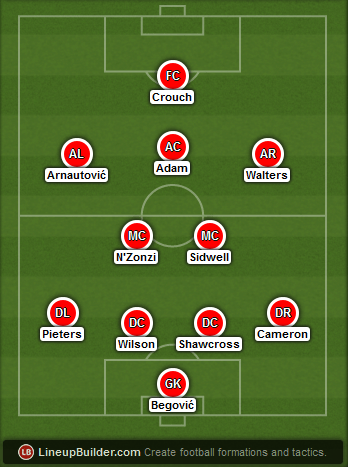 Predicted Stoke City lineup vs Liverpool on 29/11/2014